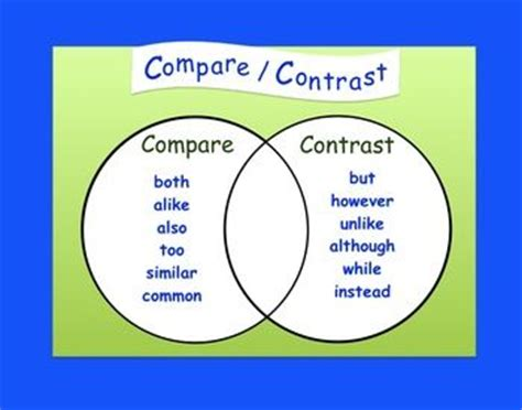 COMPARISON & CONTRAST WRITING extended