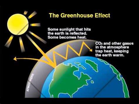 FREE Global Warming Essay - ExampleEssays